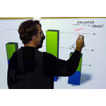 Projector People: Elite Projector Screen - Insta-DEM Whiteboard Screen